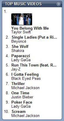 Top 10 iTunes